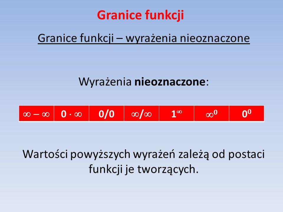 Granice funkcji