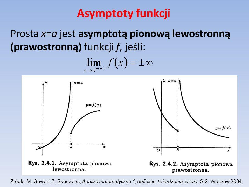 Asymptoty funkcji Prosta x=a jest asymptotą pionową lewostronną (prawostronną) funkcji f, jeśli: