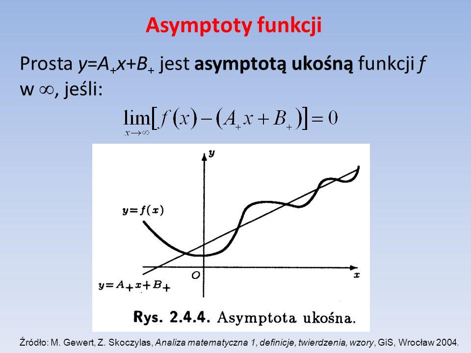 Asymptoty funkcji Prosta y=A+x+B+ jest asymptotą ukośną funkcji f w , jeśli: