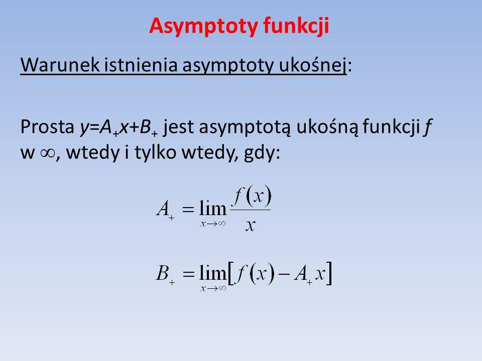 Asymptoty funkcji Warunek istnienia asymptoty ukośnej: Prosta y=A+x+B+ jest asymptotą ukośną funkcji f w , wtedy i tylko wtedy, gdy: