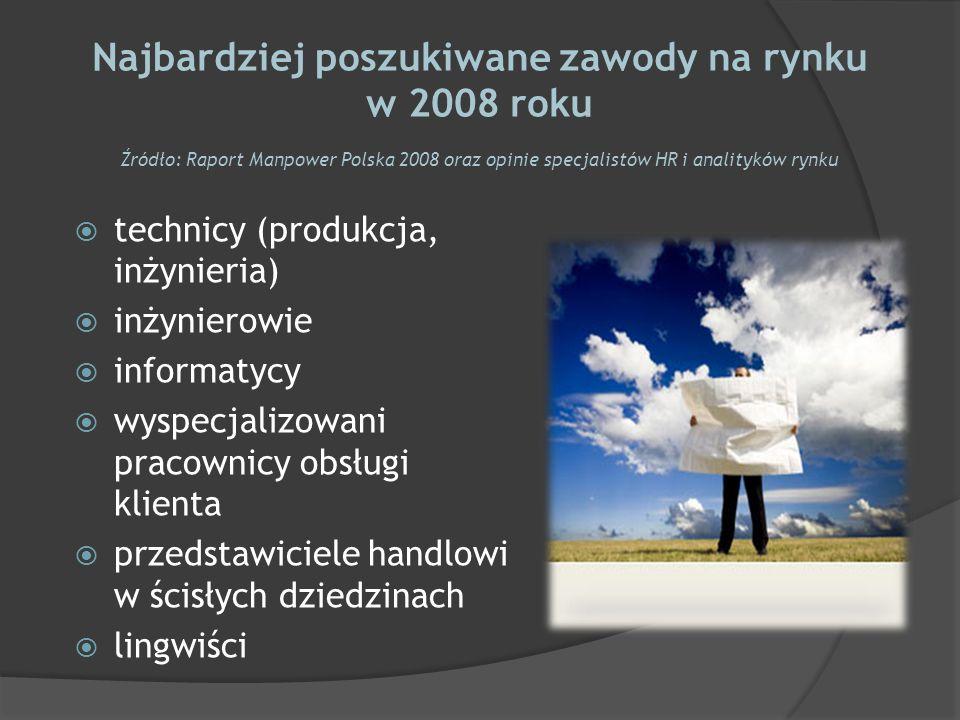 Najbardziej poszukiwane zawody na rynku w 2008 roku Źródło: Raport Manpower Polska 2008 oraz opinie specjalistów HR i analityków rynku