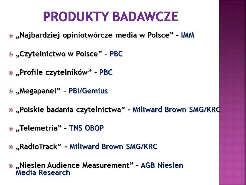 """Produkty badawcze """"Najbardziej opiniotwórcze media w Polsce – IMM"""