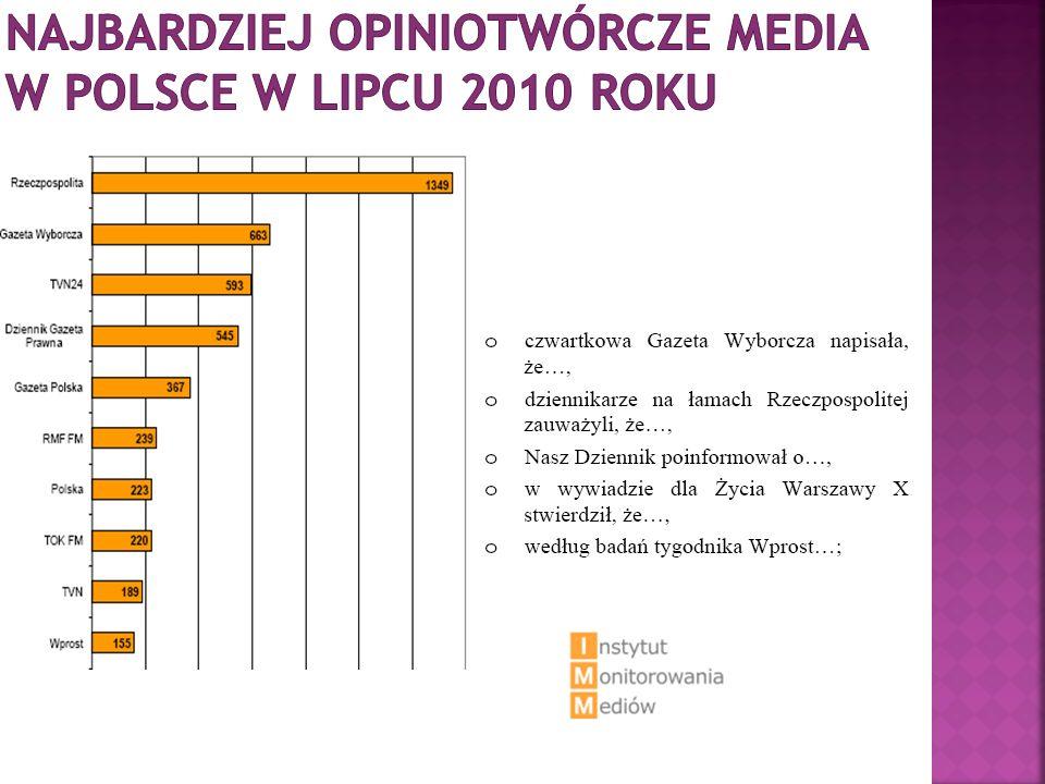Najbardziej opiniotwórcze media w Polsce w LIPCU 2010 roku