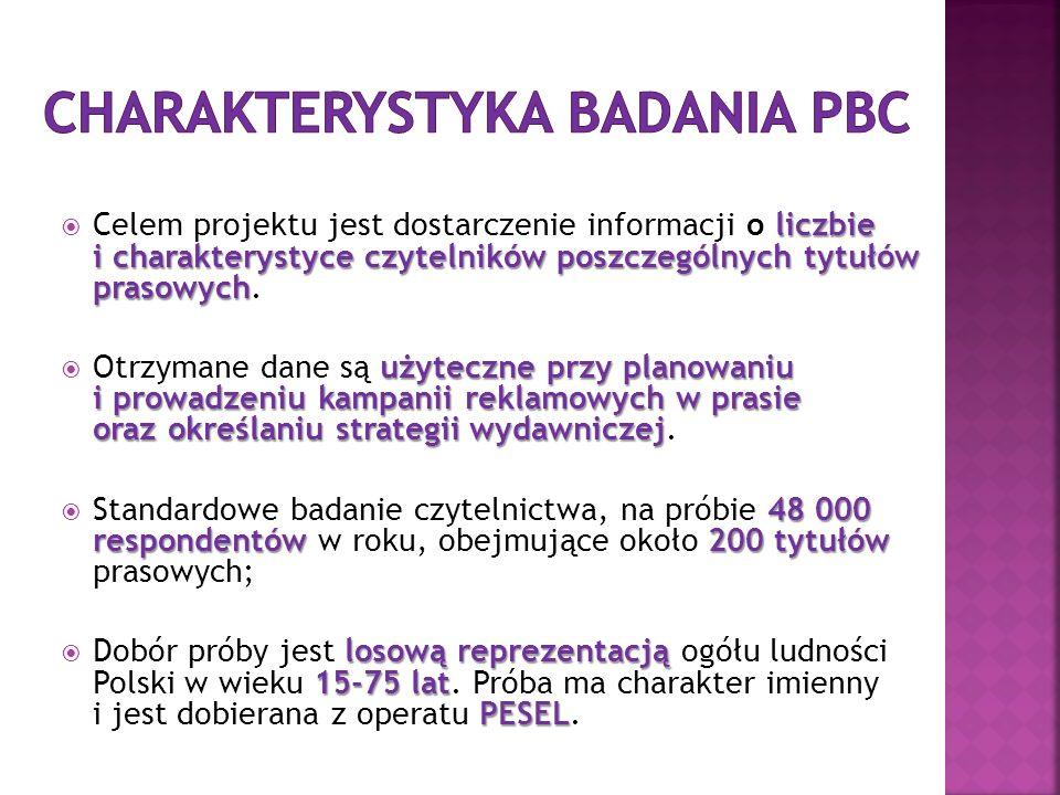 CHARAKTERYSTYKA BADANIA PBC