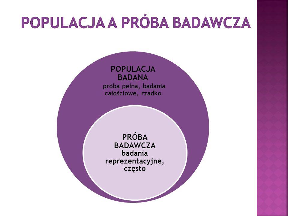Populacja a próba badawcza