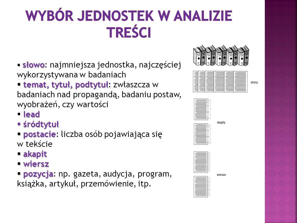WYBÓR jednostek w analizie TREŚCI