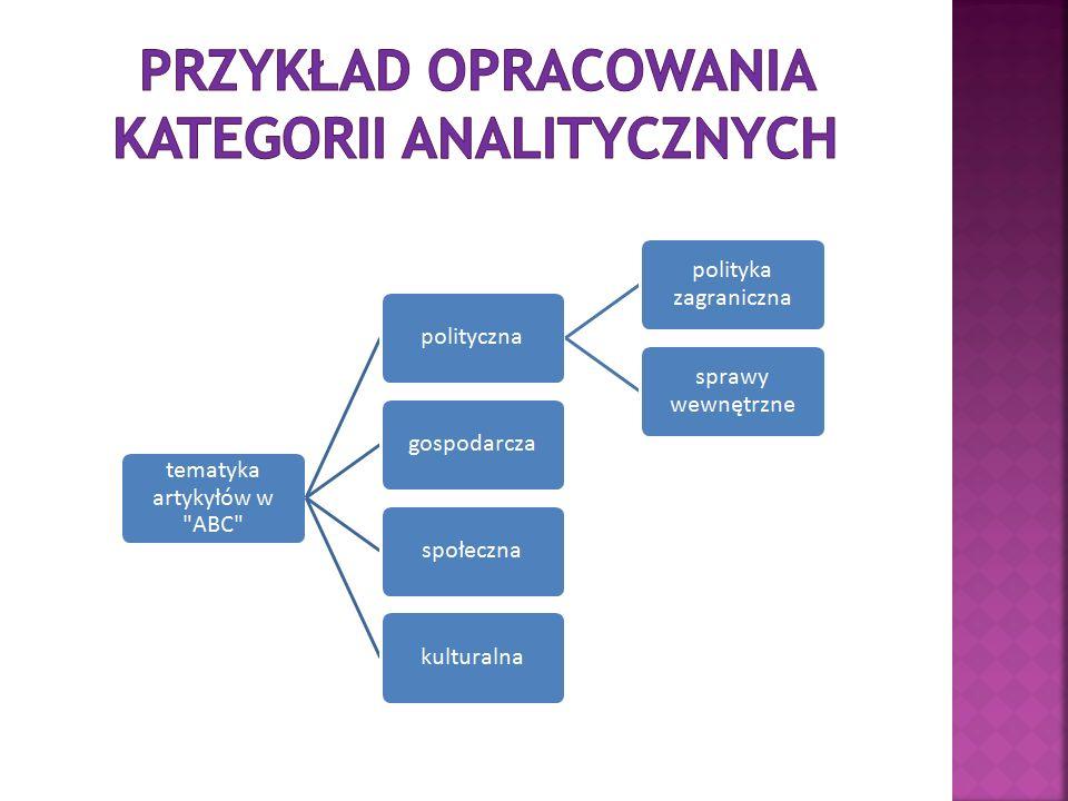 Przykład opracowania kategorii analitycznych