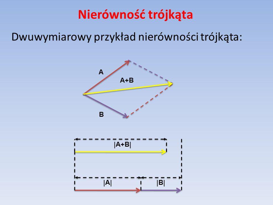 Nierówność trójkąta Dwuwymiarowy przykład nierówności trójkąta: A A+B