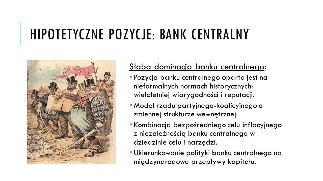 Hipotetyczne pozycje: BANK CENTRALNY
