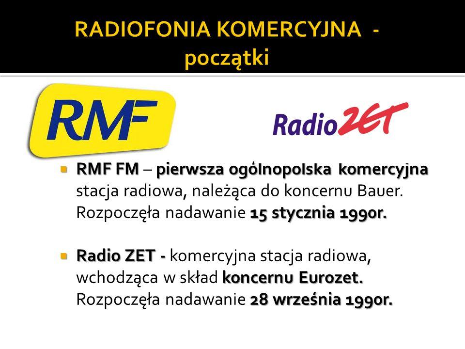 RADIOFONIA KOMERCYJNA - początki