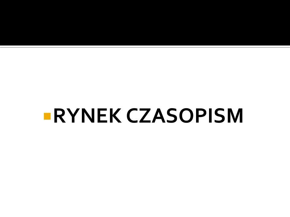 RYNEK CZASOPISM