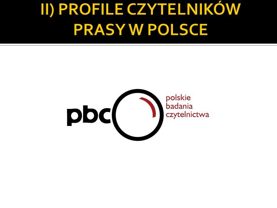 II) PROFILE CZYTELNIKÓW PRASY W POLSCE