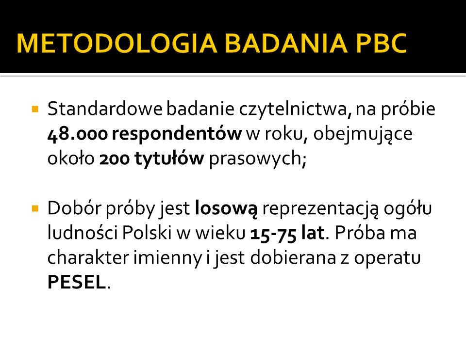 METODOLOGIA BADANIA PBC