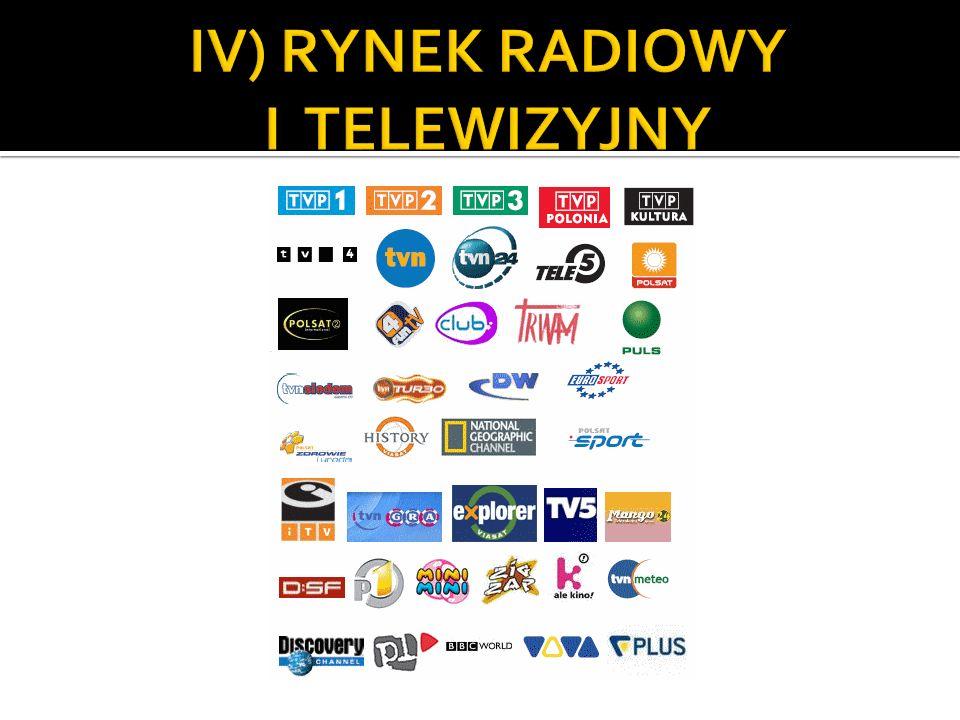 IV) RYNEK RADIOWY I TELEWIZYJNY