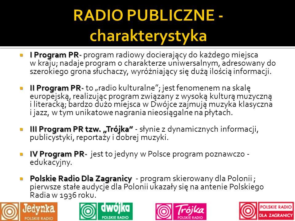 RADIO PUBLICZNE - charakterystyka