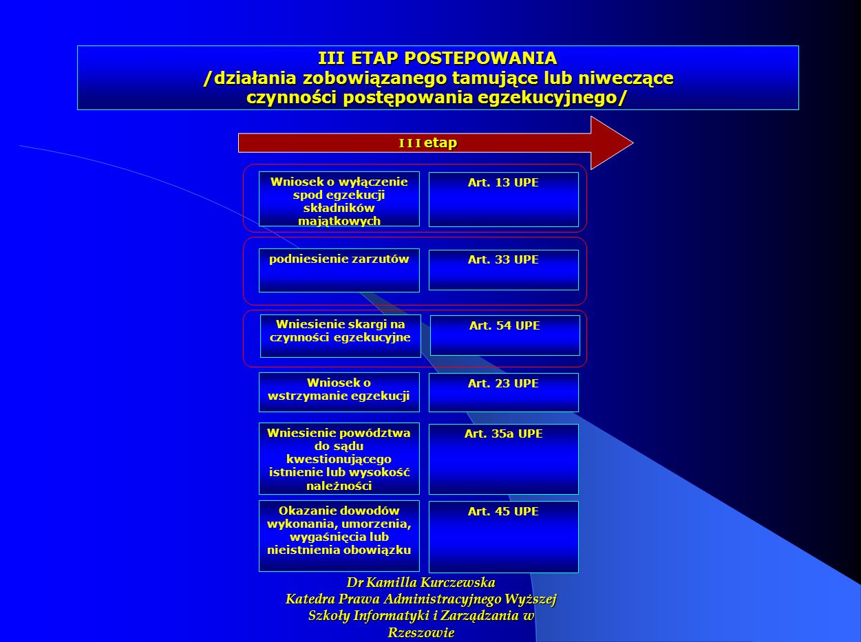 III ETAP POSTEPOWANIA /działania zobowiązanego tamujące lub niweczące czynności postępowania egzekucyjnego/