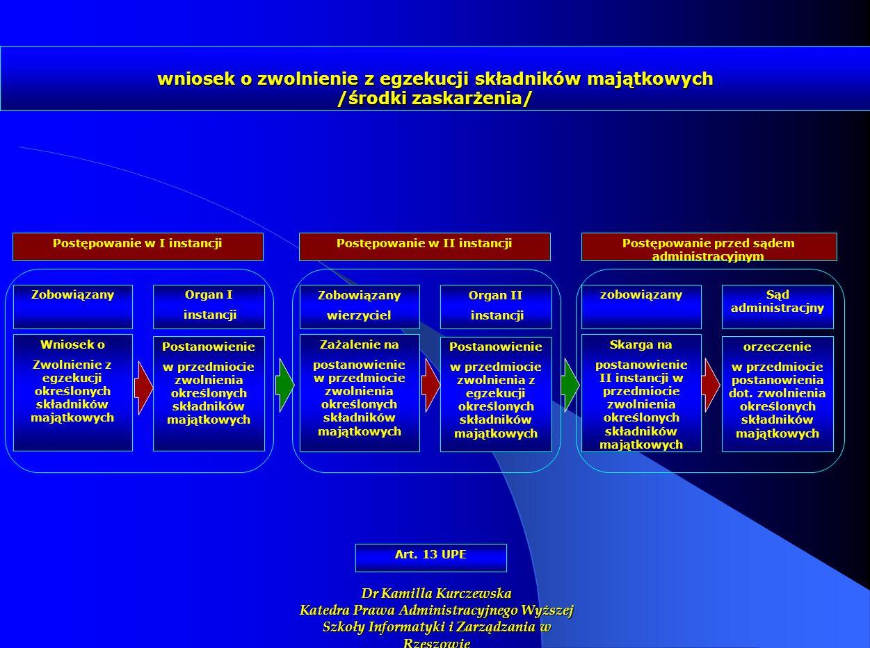 wniosek o zwolnienie z egzekucji składników majątkowych /środki zaskarżenia/