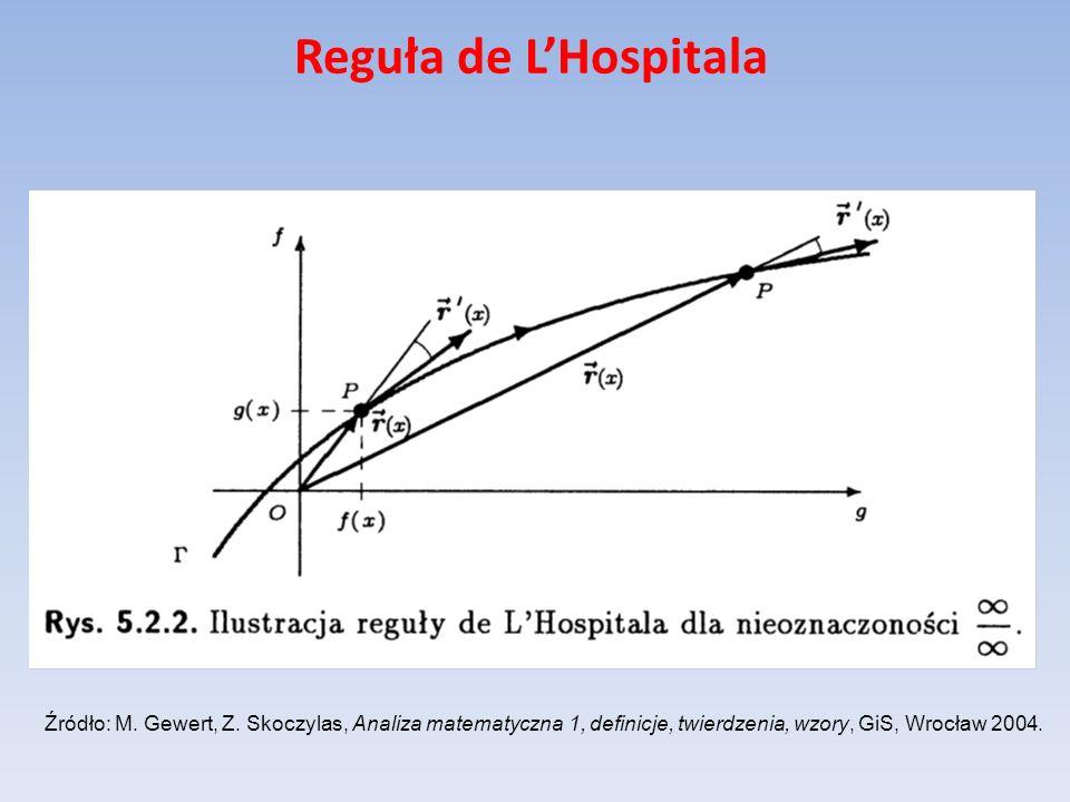 Reguła de L'Hospitala Źródło: M. Gewert, Z.