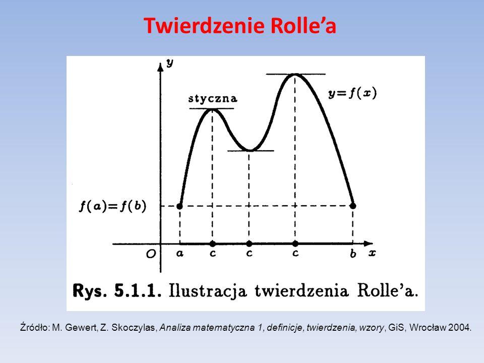 Twierdzenie Rolle'a Źródło: M. Gewert, Z.