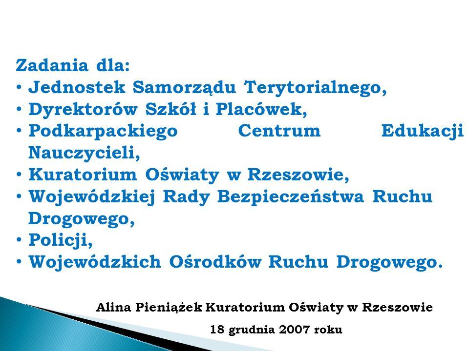 Jednostek Samorządu Terytorialnego, Dyrektorów Szkół i Placówek,
