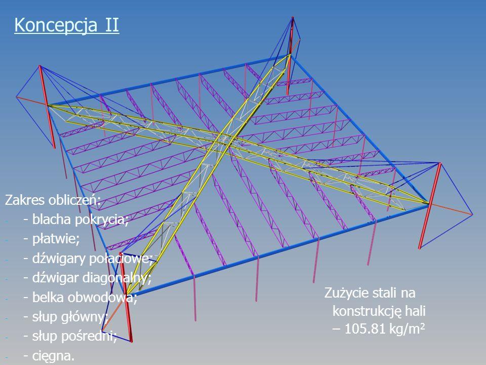 Zużycie stali na konstrukcję hali – 105.81 kg/m2