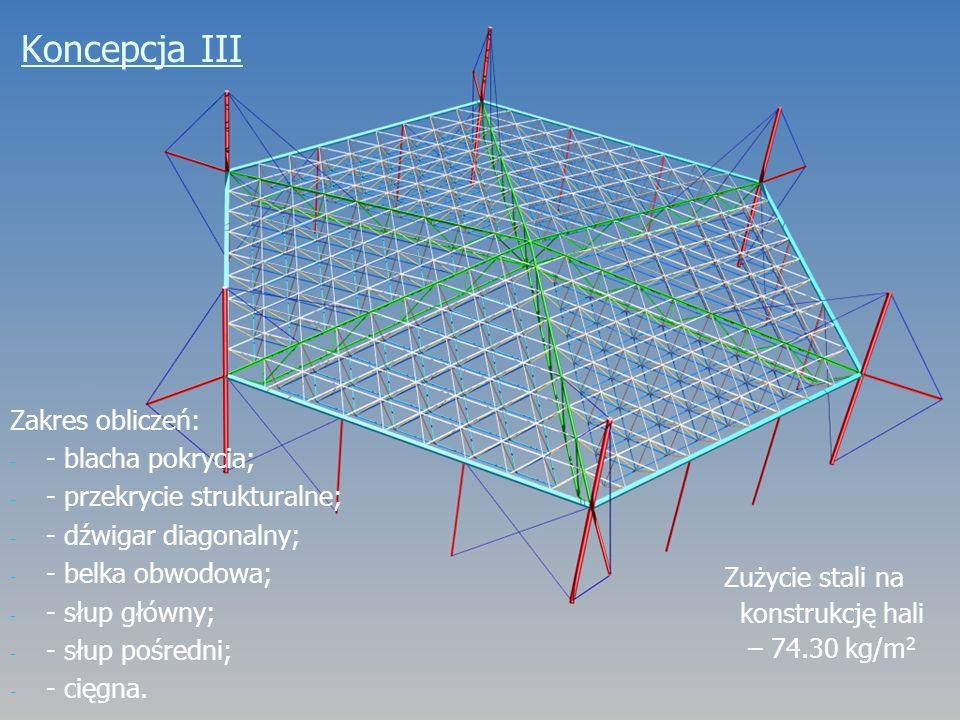 Zużycie stali na konstrukcję hali – 74.30 kg/m2