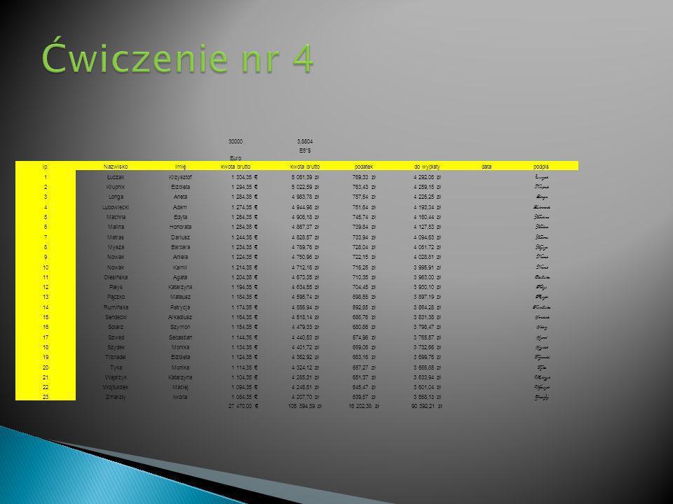 Ćwiczenie nr 4 30000 3,8804 E5*$ Euro lp. Nazwisko Imię kwota brutto