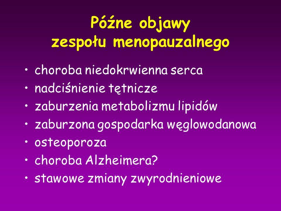 Późne objawy zespołu menopauzalnego