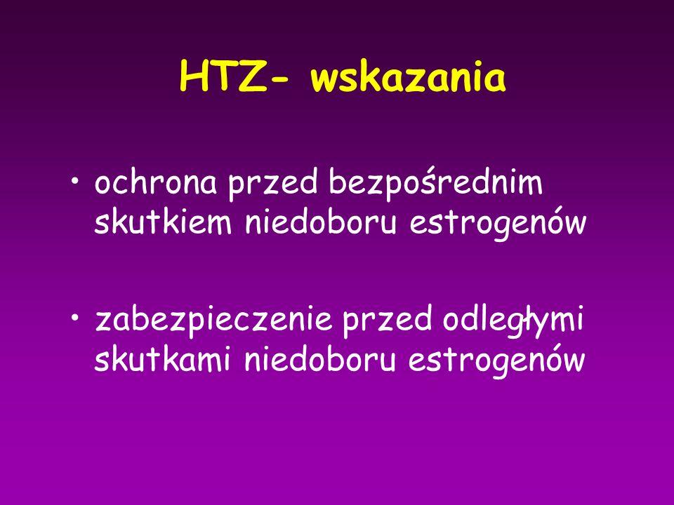 HTZ- wskazania ochrona przed bezpośrednim skutkiem niedoboru estrogenów.