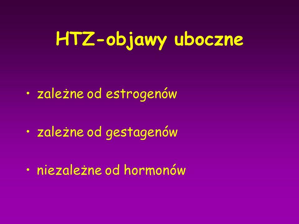 HTZ-objawy uboczne zależne od estrogenów zależne od gestagenów