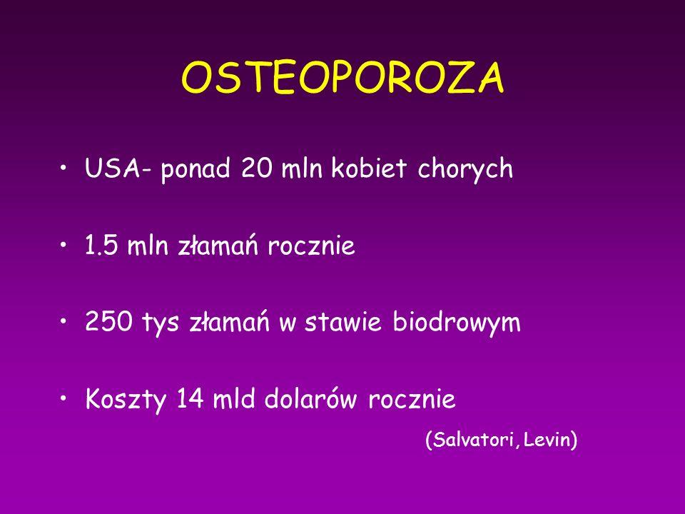 OSTEOPOROZA USA- ponad 20 mln kobiet chorych 1.5 mln złamań rocznie