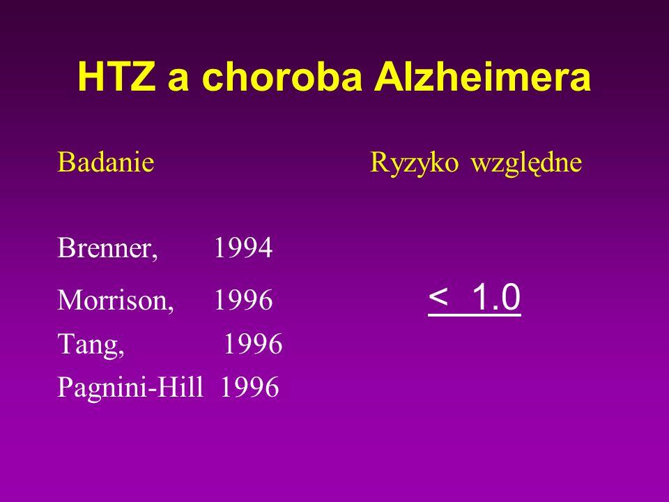 HTZ a choroba Alzheimera