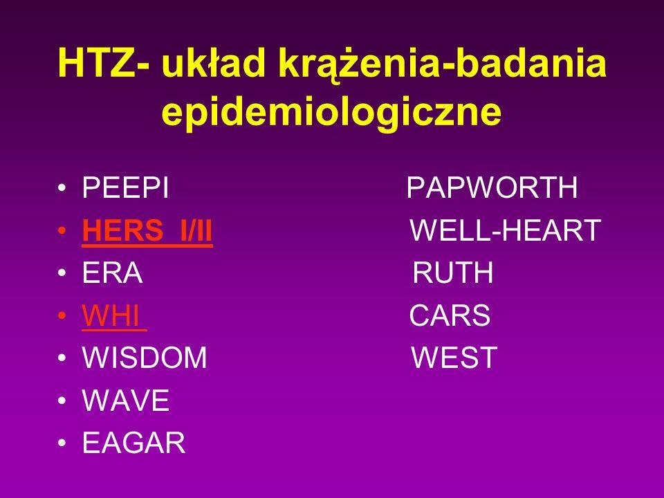 HTZ- układ krążenia-badania epidemiologiczne