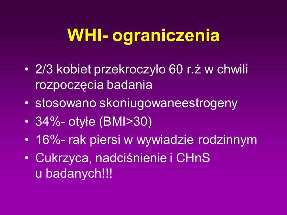 WHI- ograniczenia 2/3 kobiet przekroczyło 60 r.ż w chwili rozpoczęcia badania. stosowano skoniugowaneestrogeny.