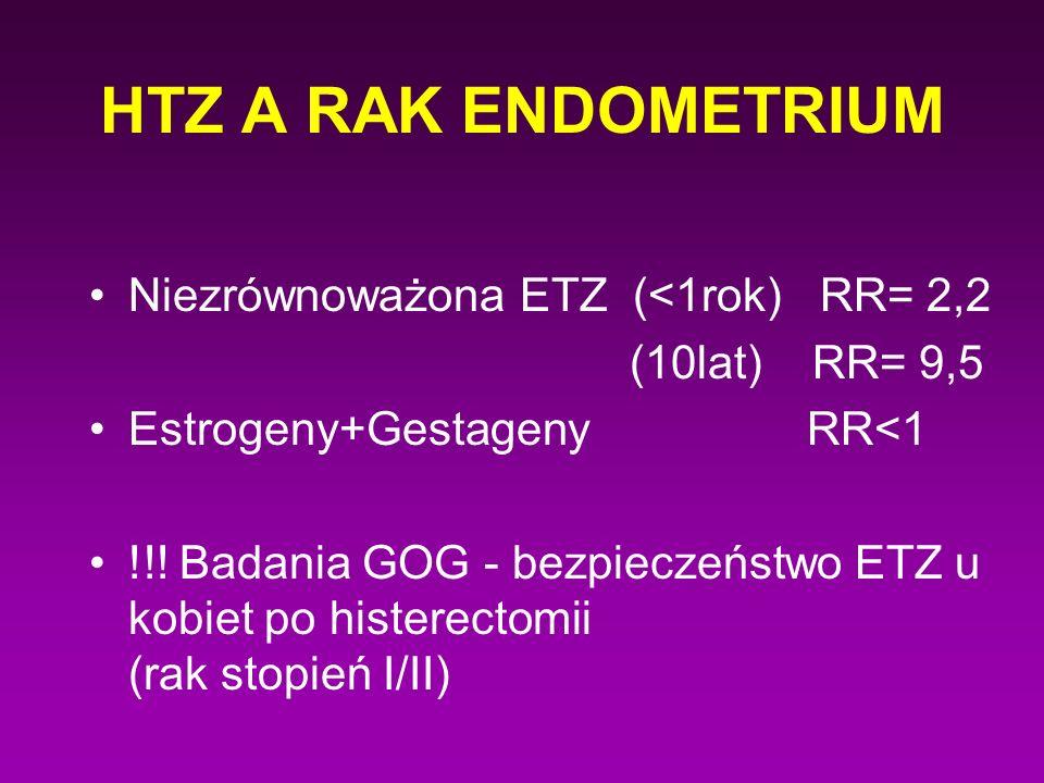 HTZ A RAK ENDOMETRIUM Niezrównoważona ETZ (<1rok) RR= 2,2