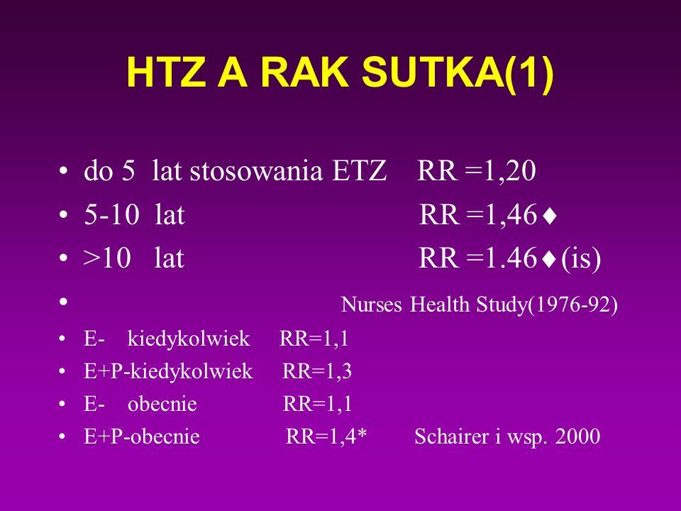HTZ A RAK SUTKA(1) do 5 lat stosowania ETZ RR =1,20 5-10 lat RR =1,46