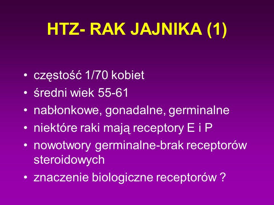 HTZ- RAK JAJNIKA (1) częstość 1/70 kobiet średni wiek 55-61