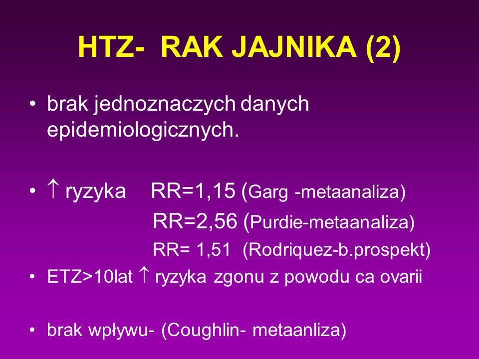 HTZ- RAK JAJNIKA (2) brak jednoznaczych danych epidemiologicznych.