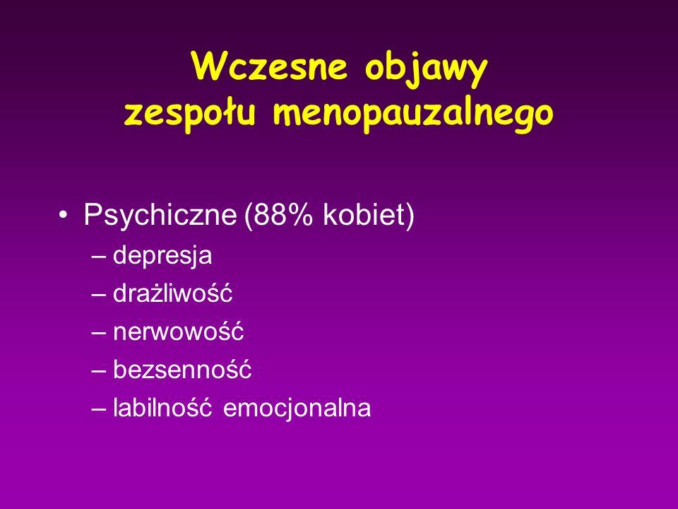 Wczesne objawy zespołu menopauzalnego