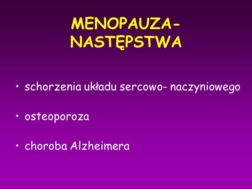MENOPAUZA-NASTĘPSTWA