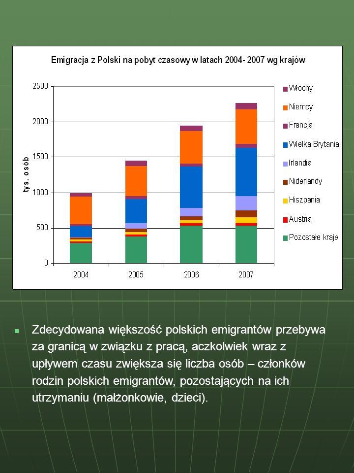 Zdecydowana większość polskich emigrantów przebywa za granicą w związku z pracą, aczkolwiek wraz z upływem czasu zwiększa się liczba osób – członków rodzin polskich emigrantów, pozostających na ich utrzymaniu (małżonkowie, dzieci).