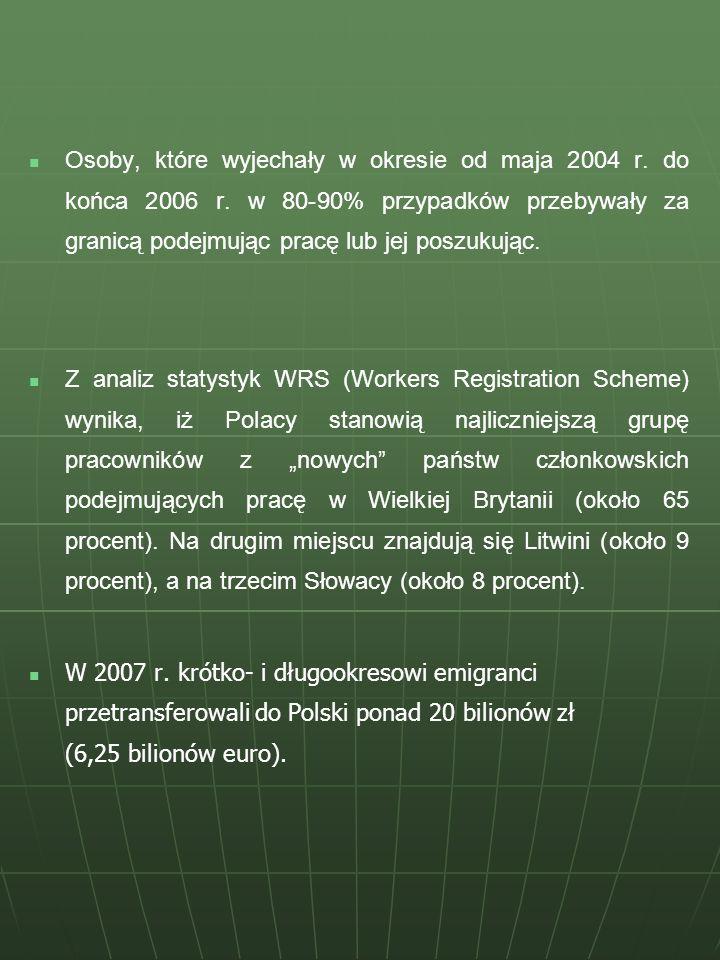 Osoby, które wyjechały w okresie od maja 2004 r. do końca 2006 r