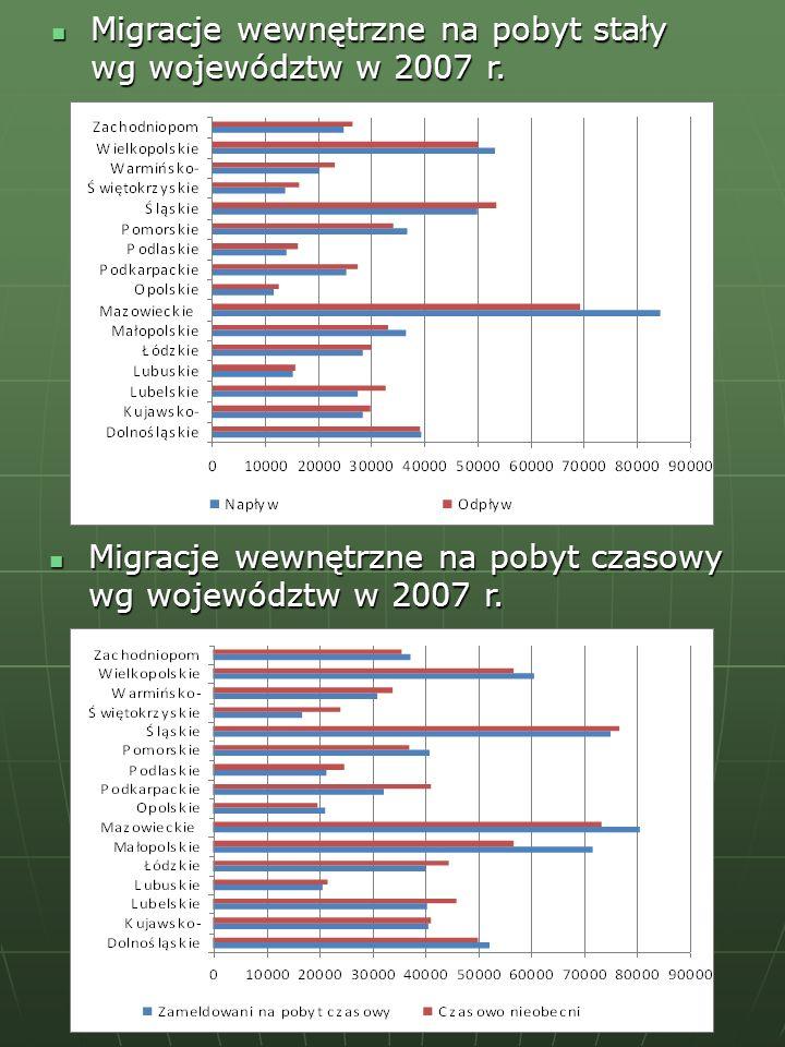 Migracje wewnętrzne na pobyt stały wg województw w 2007 r.