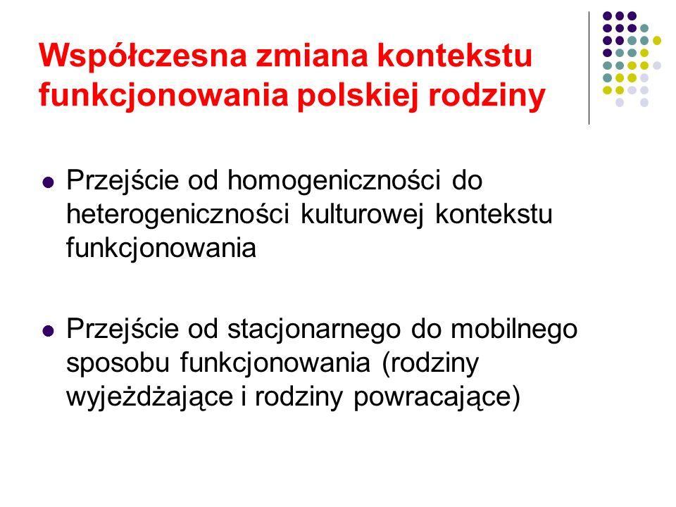 Współczesna zmiana kontekstu funkcjonowania polskiej rodziny