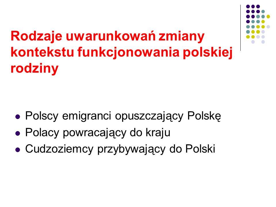 Rodzaje uwarunkowań zmiany kontekstu funkcjonowania polskiej rodziny