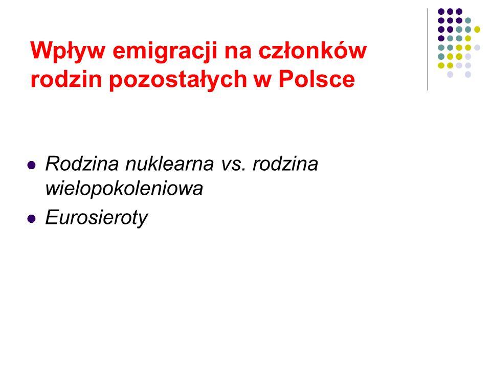 Wpływ emigracji na członków rodzin pozostałych w Polsce