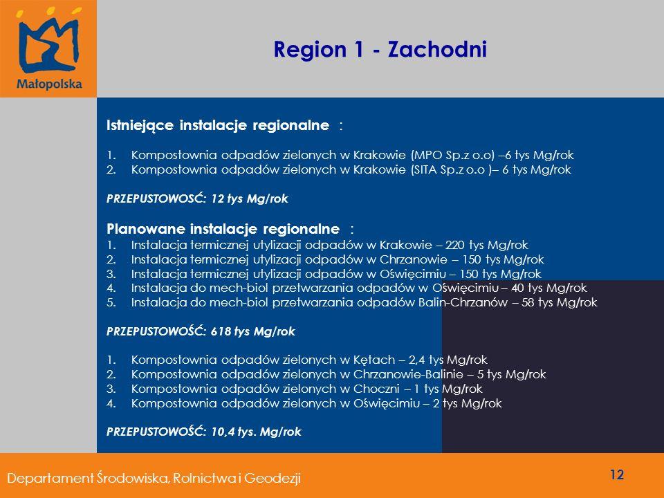 Region 1 - Zachodni Istniejące instalacje regionalne :