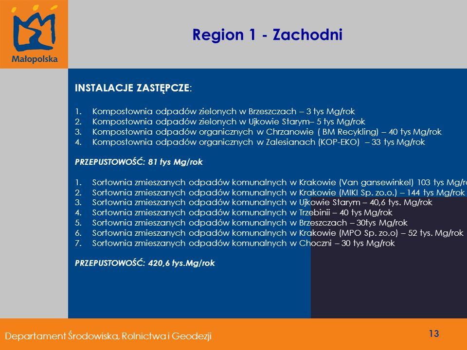 Region 1 - Zachodni INSTALACJE ZASTĘPCZE: 13