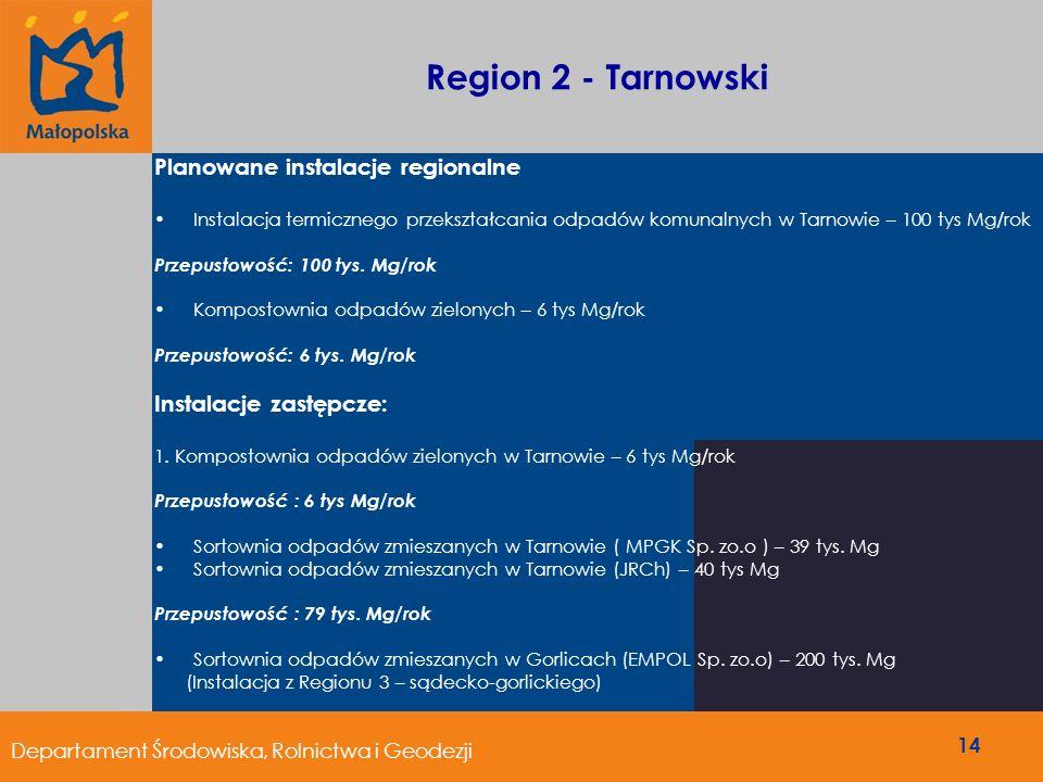 Region 2 - Tarnowski Planowane instalacje regionalne