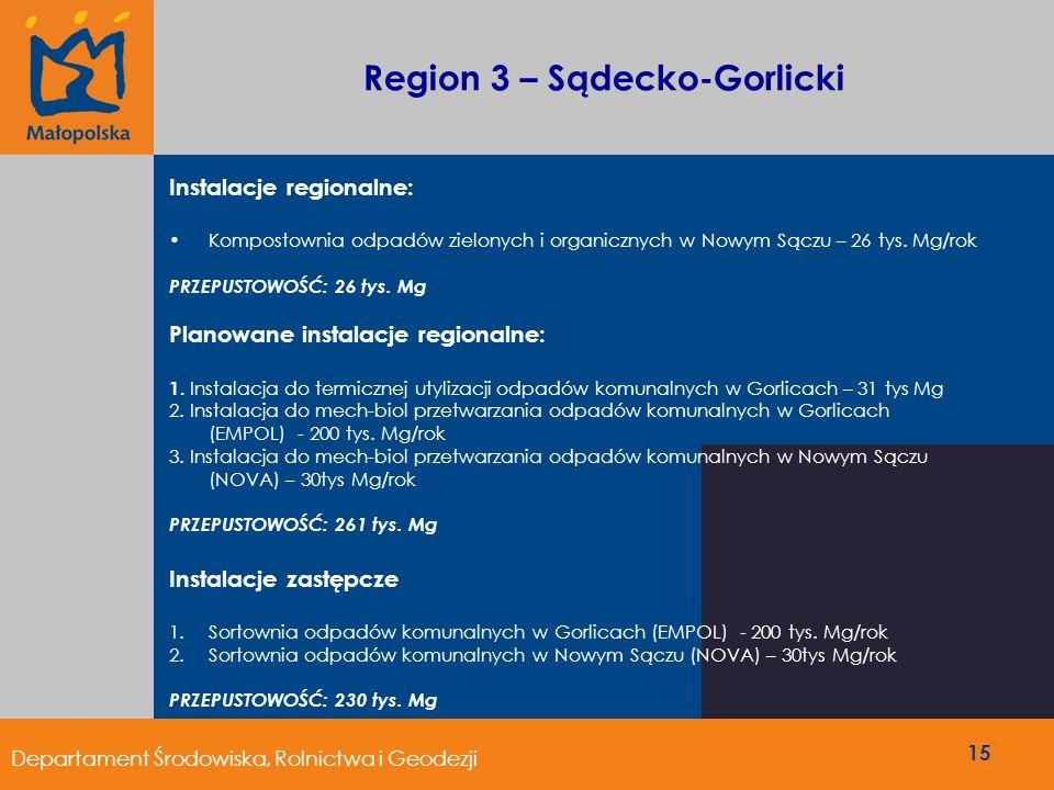 Region 3 – Sądecko-Gorlicki